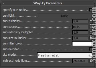 پارامترهای VraySky Lighting