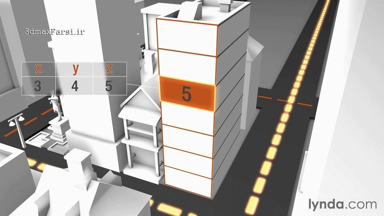 فیلم آموزش مفهوم تری دی در رندرهای معماری Introduction to 3D