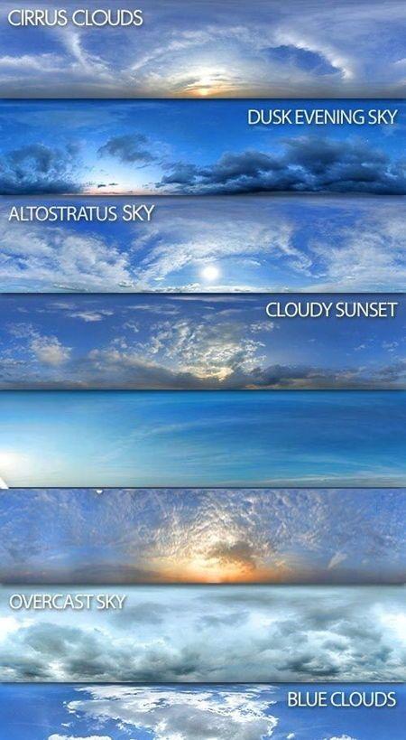 دانلود بک گراند انواع آسمان ابری آفتابی فتوشاپ ویری تری دی مکس Skies Panoramas