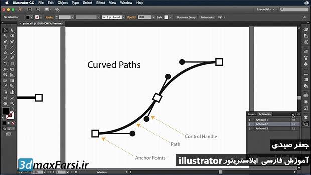 آموزش فارسی ایلوستریتور : ترسیم منحنی وکتور پس Illustrator vector paths دانلود رایگان