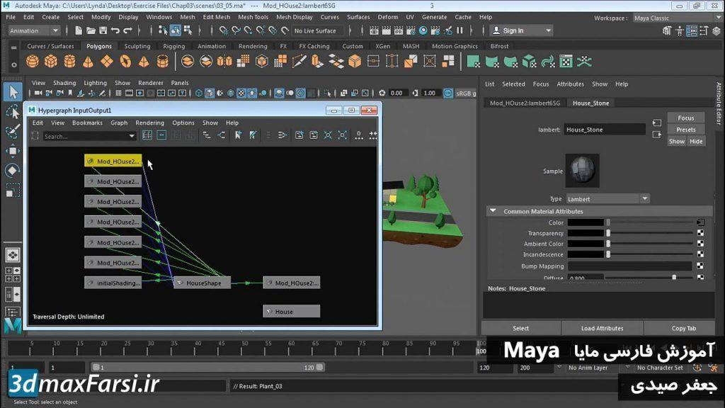 آموزش پنجره هایپرگراف مایا به زبان فارسی Maya Hypergraph