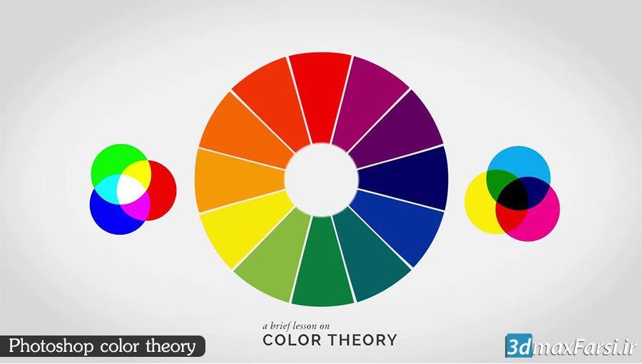 [تصویر: photoshop-color-theory.jpg]