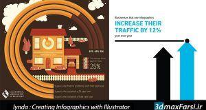 آموزش طراحی اینفوگرافیک Adobe Illustrator