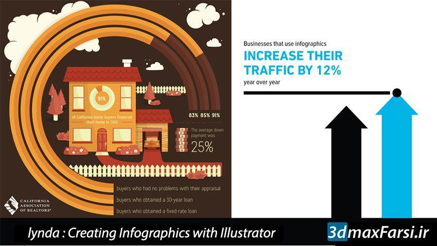 Photo of دوره آموزشی اینفوگرافیک | طراحی اینفوگرافیک با ایلوستریتور Adobe Illustrator