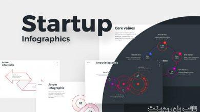 دانلود پاورپوینت استارت آپ اینفوگرافیک پرزنتیشن حرفه ای رایگان Creativemarket ShapeSlide STARTUP powerpoint infographics