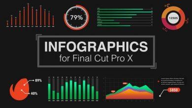 دانلود پروژه فاینال کات ساخت اینفوگرافیکvideohive Infographics Builder for Final Cut Pro X