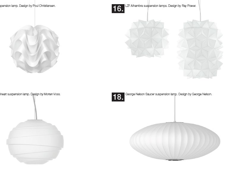 دانلود مدل سه بعدی لوستر و آباژور ModelPlusModel Vol 03 Interior Lights