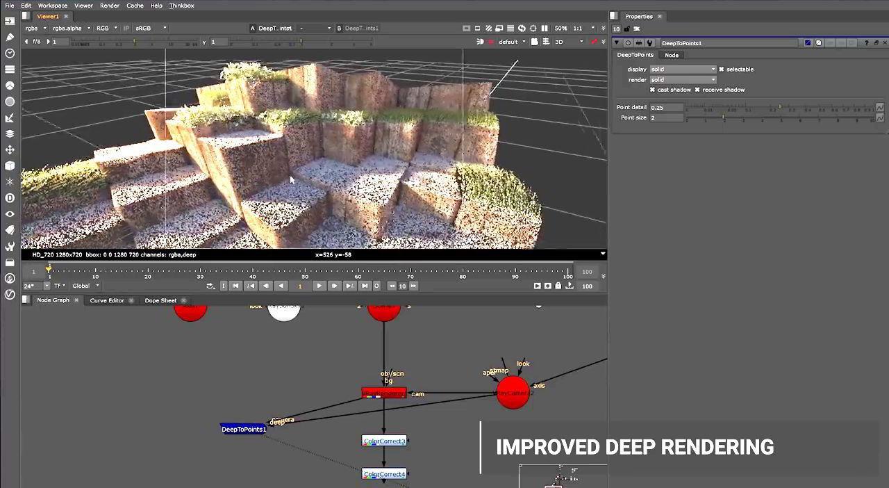 معرفی پلاگین VRay 3.5 برای NUKE : اینجین قدرتمند رندر سه بعدی و کامپوزیت