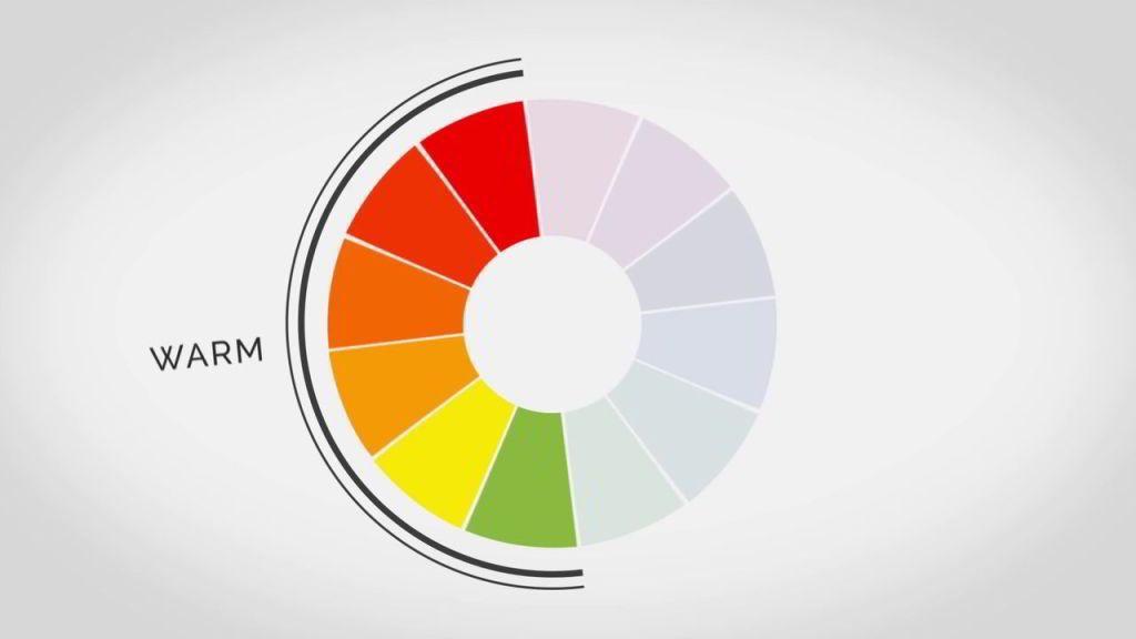آموزش تئوری رنگ فتوشاپ رنگ های گرم