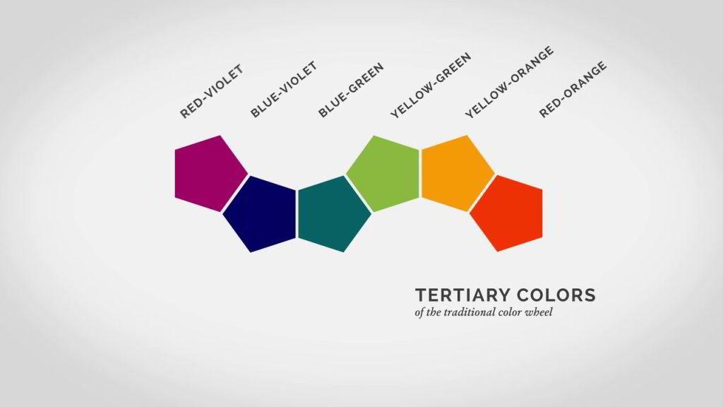رنگ های ثانویه آموزش تئوری رنگ فتوشاپ