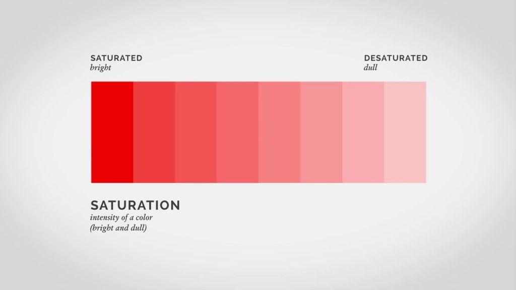 آموزش تئوری رنگ فتوشاپ رنگ های اشباء