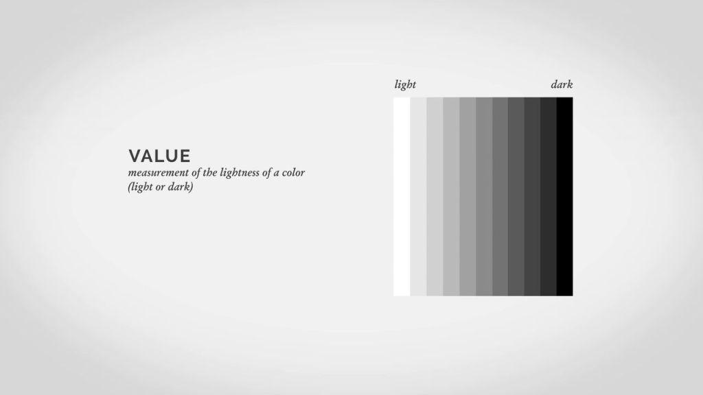 آموزش تئوری رنگ فتوشاپ vlaue