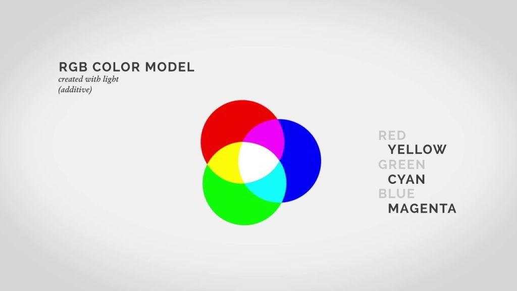 آموزش تئوری رنگ فتوشاپ RGB color mode