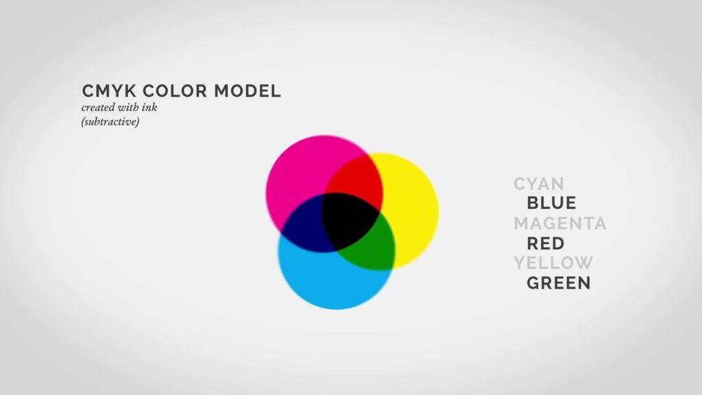 آموزش تئوری رنگ فتوشاپ CMYK Color mode