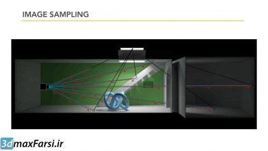 Photo of آموزش ایمیج سمپلر ویری (ایمیج سمپلینگ) V-ray Image Sampler Anti Aliasing
