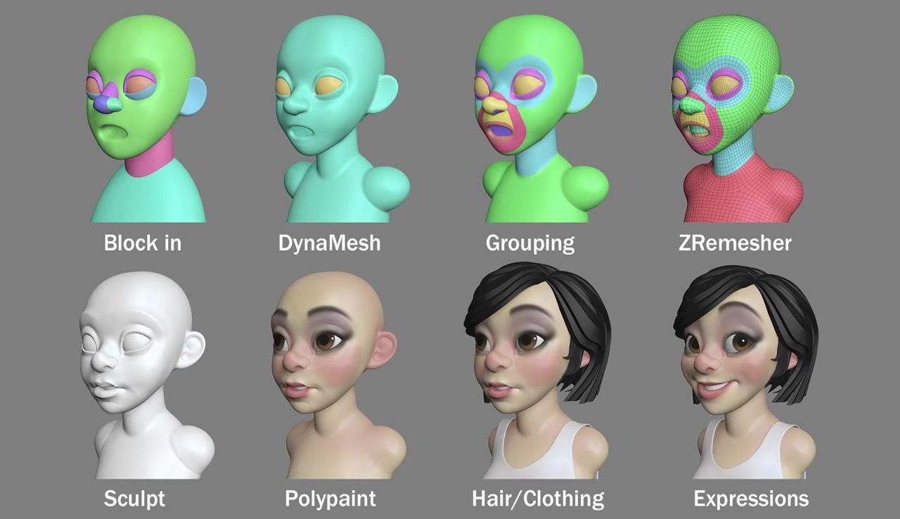 آموزش طراحی کاراکتر در Zbrush صفر تا صد زیبراش سر و بدنه