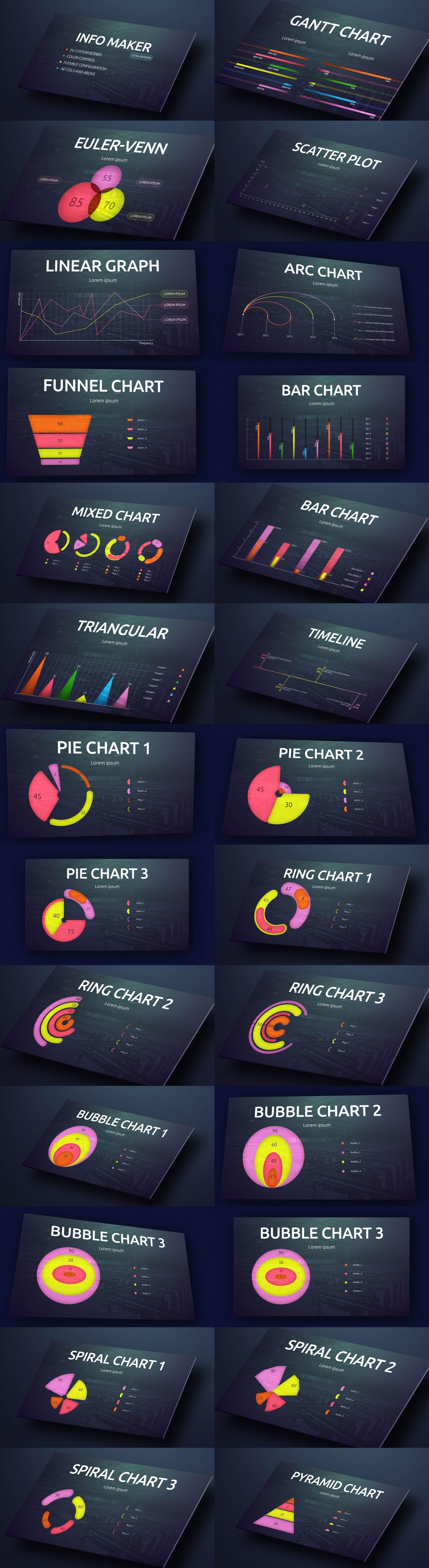 پروژه آماده افترافکت videohive Modern Infographics Creator