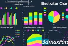 Photo of آموزش ساخت اینفوگرافیک با ایلاستریتور Creating Illustrator Infographics