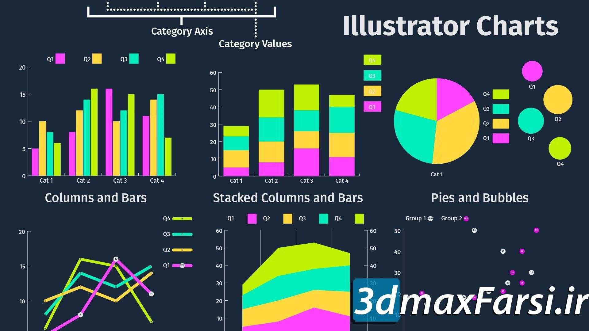 آموزش ساخت اینفوگرافیک با ایلاستریتور LinkedIn Learning Creating Illustrator Infographics