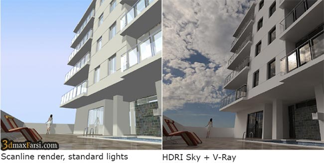 3dsmax and HDRI Skies
